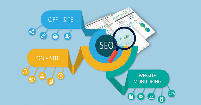 Do You Need A Local SEO Marketing Company?
